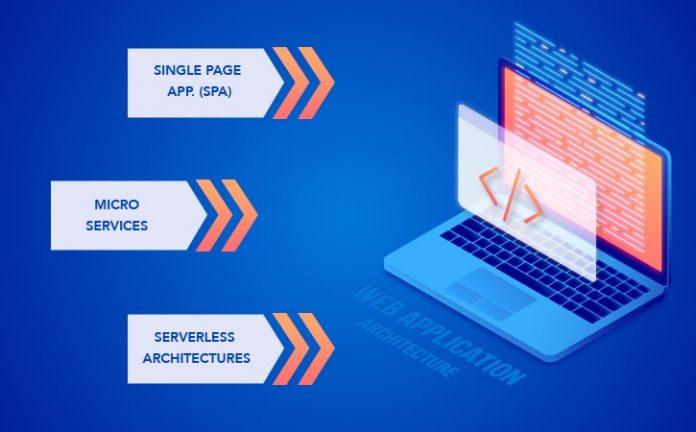 một số phần mềm web app cho doanh nghiệp