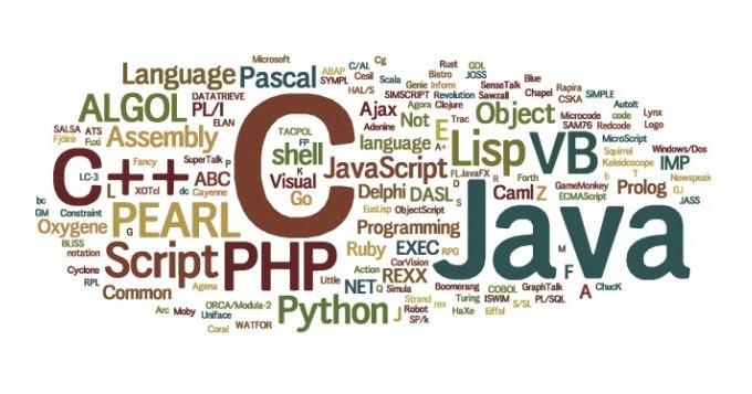Xu hướng sử dụng ngôn ngữ lập trình qua các năm programming language